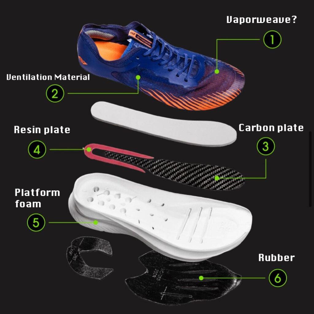 ACTIVEGEAR 'Foul Run'  รองเท้าวิ่งคาร์บอน