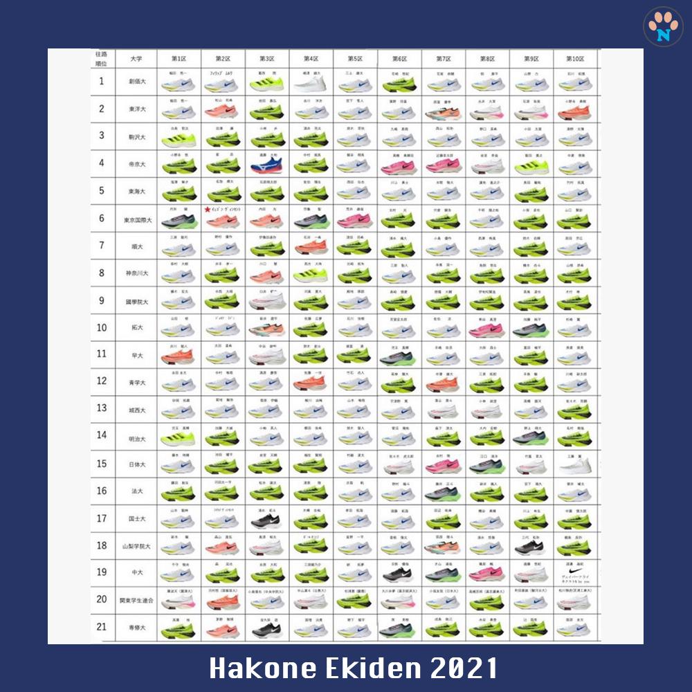 ตารางรองเท้า Hakone-Ekiden